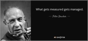What gets measured gets managed - how Peter Drucker's quote inspired OKRs
